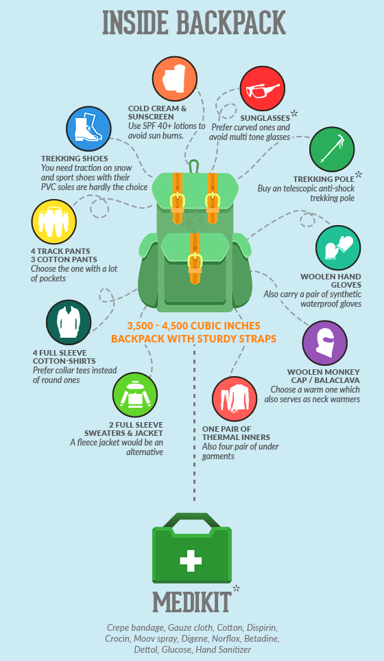 Things to carry- How to Prepare Yourself For A Trek - The Royal Escape